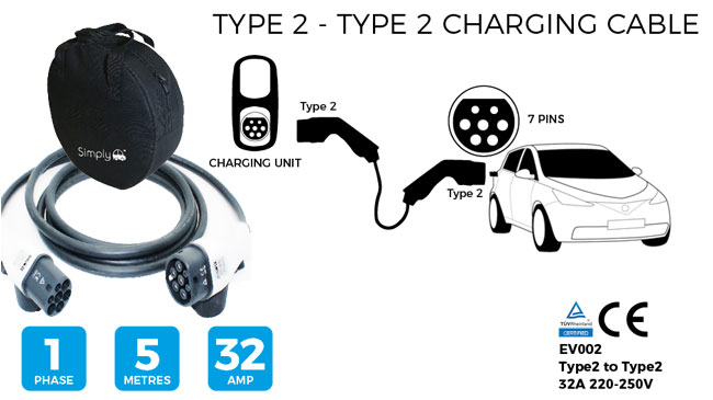 Simply Electric Vehicle Charging Cable (Type 2 Single ...